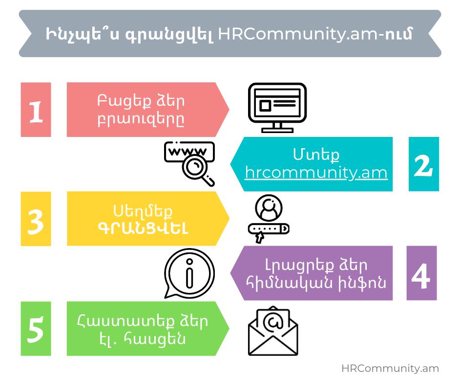 Ինչպես գրանցվել HRCommunity.am կայքում